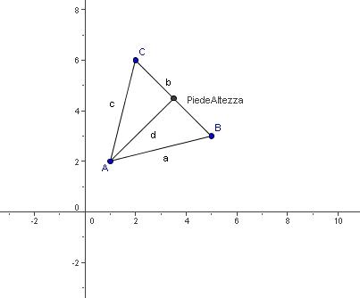 Triangolo cocco e simo.jpg